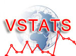 Screenshot of VSTATS web site monitor e traffic analisys tool